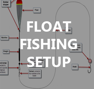 The Float Fishing Setup