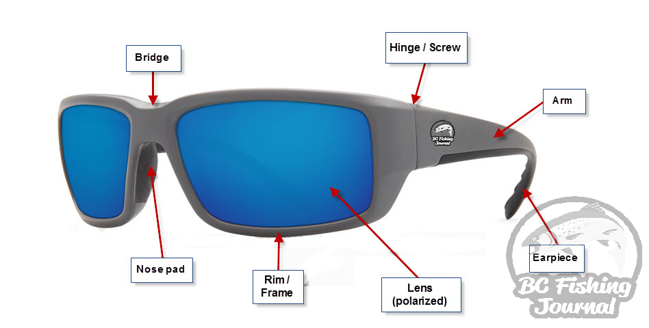Best Fishing Sunglasses for 2020: Gear Guide BC Fishing
